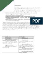 Avantajele Si Dezavantajele Centralizarii in Administratia Publica