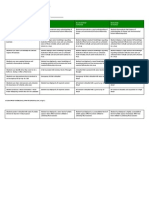 assessment rubric natural disasters - flood plan2014-06-