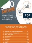 120 Marketing Stats Charts and Graphs
