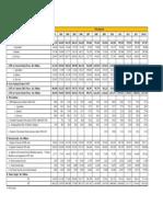 Sri Lanka economic growth at 7.6-pct in 1Q 2014