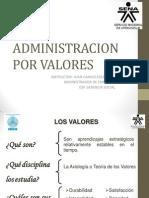 Administracion Por Valores (1)