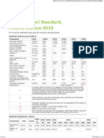 ISO 8217 Fuel Standard