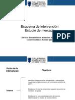 Esquema de Intervención - Servicio de Medición de Emisiones de Gases Contaminantes en Fuentes Fijas