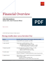WFC Financial Overview