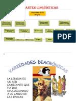 Variantes lingüísticas