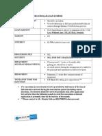 Imt Checklist