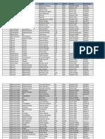 Inventario de Equipo 2014 (1)