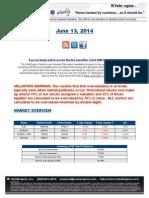 ValuEngine Weekly:EBAY,Banco Macro,Retail/Wholesale Stocks,VE View,and Suttmeier