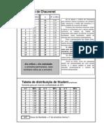 Tabela Student Chauvenet