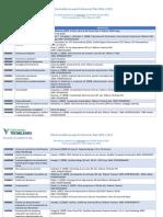 OfertaProf Verano2014 Portal
