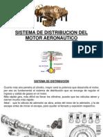 l. Sistema de Distribucion Del Motor Aeronautico
