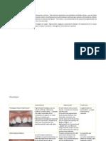 Lesiones Pigmentadas de La Cavidad Oral