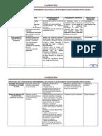 DIAGNOSTICOS Pancreatitis