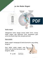 Gaya dan Medan Magnet