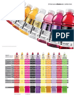 Vitaminwater 2013 NutritionFacts