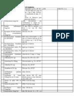 53822901 Lista de Farmacos Con Sus DILUCIONES 1 1