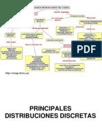 ModelacionEstadistica Presentacion 03