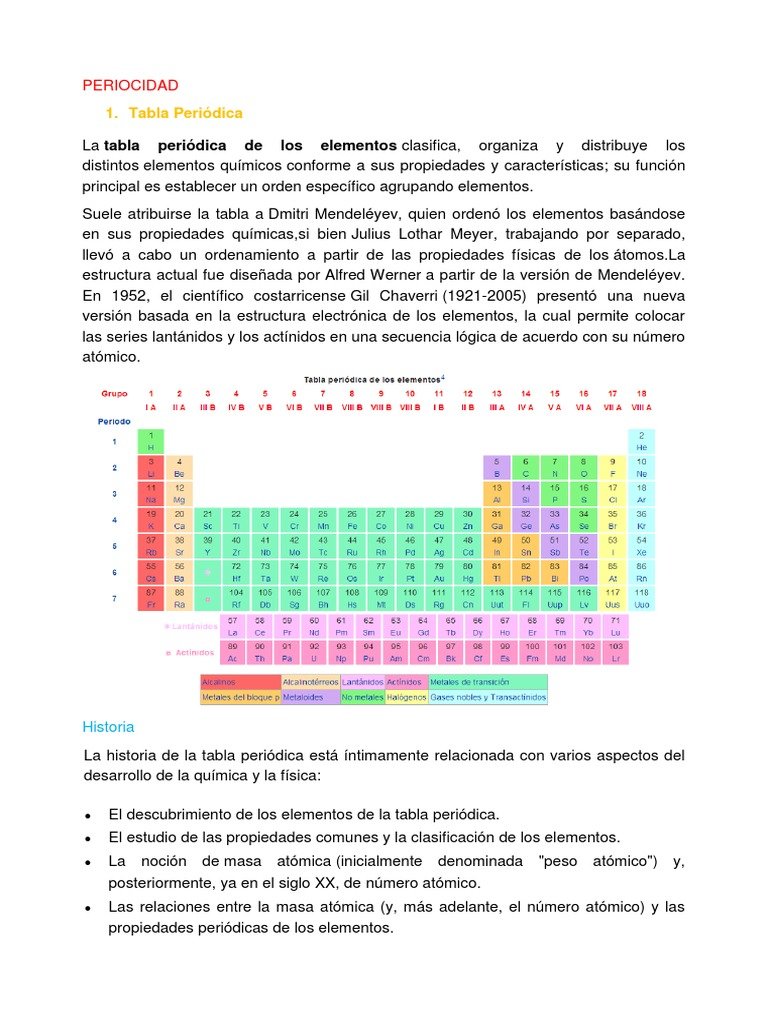 Historia de la tabla periodica completa gallery periodic table and tabla periodica completa en orden images periodic table and sample tabla periodica completa en orden image urtaz