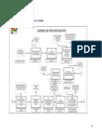 Manual de Operaciones -Cierre