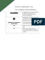 Qué Elementos Componen Una Dirección de Correo Electrónico