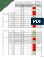 GA03-F05 Matriz Identificacion Aspectos Evaluacion Control Impactos Ambientales