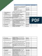 Patalganga Factory List