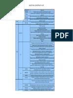 Buletinul constructiilor 1