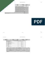 Variable MSA Validation 2014 (ProMSA)