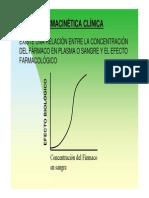 FARMACOLOGÍA-FARMACOCINÉTICACLINICA-FDINAMIA