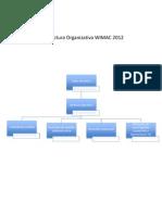 Estructura WIMAC 2012