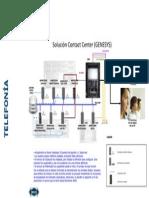 Solución Contact Center (GENESYS)