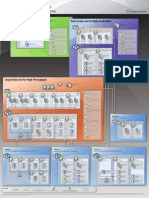 BizTalk Server 2009 Scale-out Configurations Poster