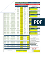 Soccer 2014 FIFA World Cup Brazil Excel Wall Chart
