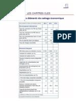 PLF 2014 Chiffres clés.pptx