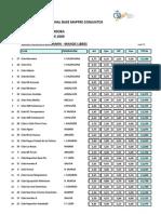 Resultados Base Conjuntos Benjamin 2009