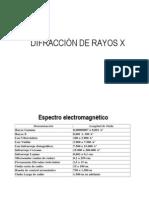 Difraccion de Rayos x 2014