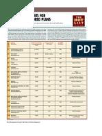 CDHP Ranking 070409_HotList
