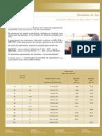 Tubos Galvanizados NBR 5598