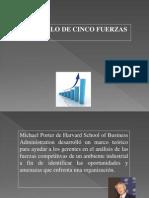 2PoliticadeEmpresa 5 Fuerzas de Porter2012