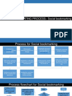 process of Social Bookmarking