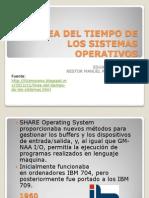 lineadeltiempodelossistemasoperativos-130506230703-phpapp01