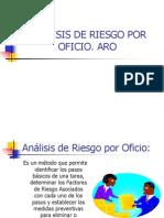 AROS[1] i