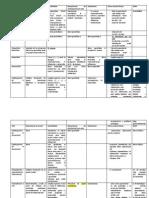 Tabla Resumen Antibioticos-1