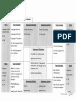 IB L&L Program Diagram