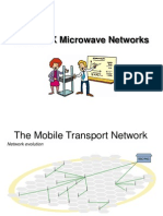 Basics of Minilink Microwave Networks Good