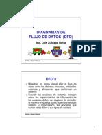 Diagramas de Flujo de Datos (DFD).pdf