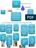 Mapa Conceptual de Desarrollo Personal