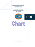 Chart.docx