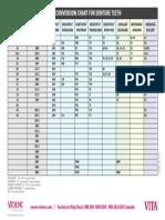 Shade Conversion Chart 2012