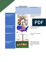 picture the preamble - pdf